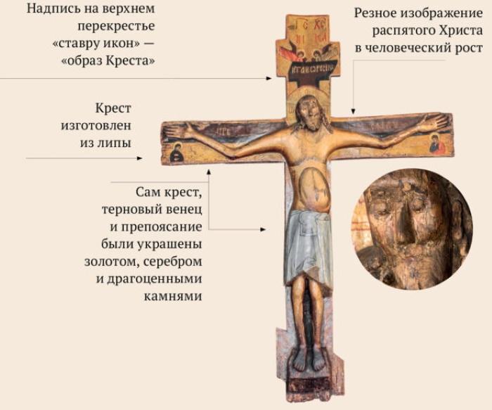 Животворящий Крест Господень в Годеново