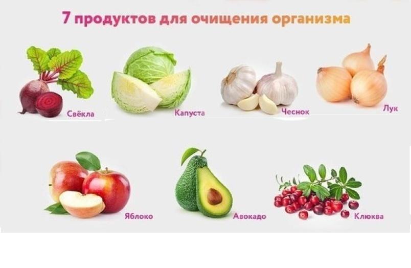 7 продуктов для очищения организма